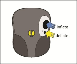 Inflate and deflate Neck Relief